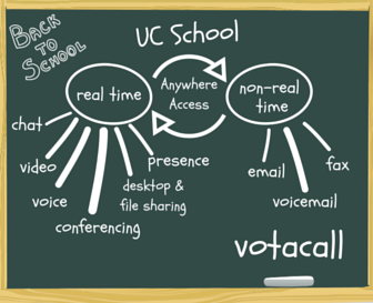 Unified_Communications_101.png
