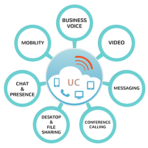 Unified_Communications_Features.png