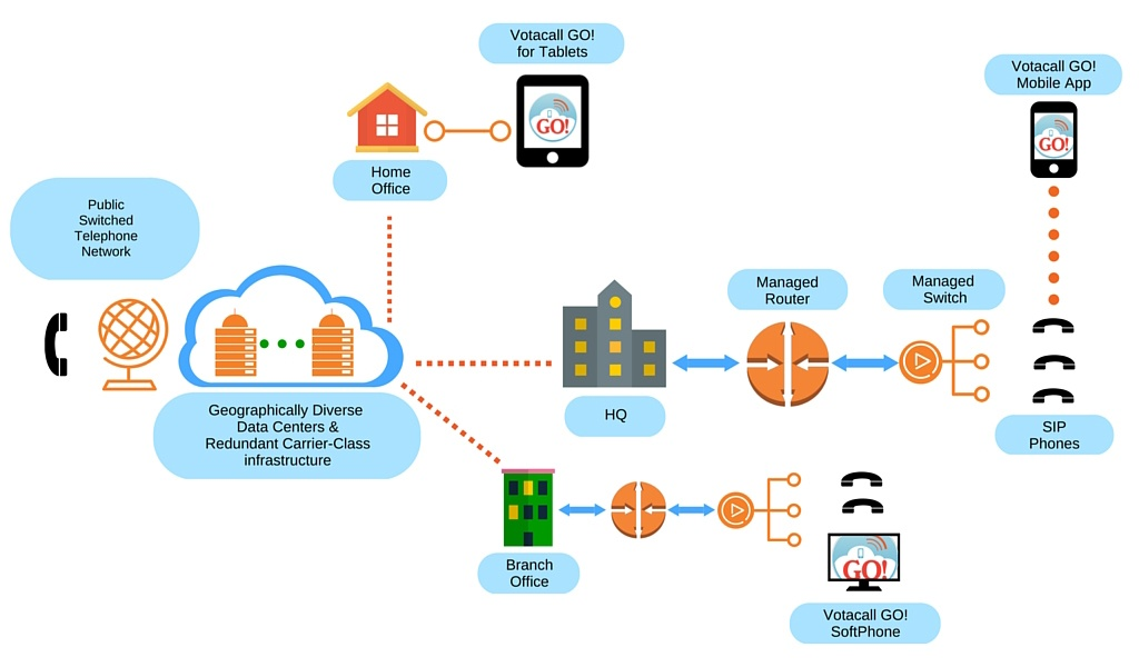 website_How_does_Hosted_VoIP_work.jpg